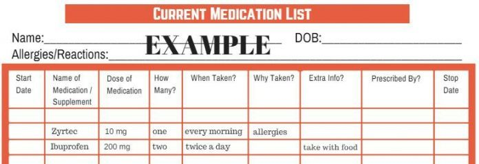 Example of Med List