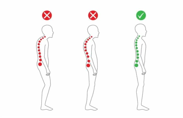 Proper Spinal Alignment When Standing